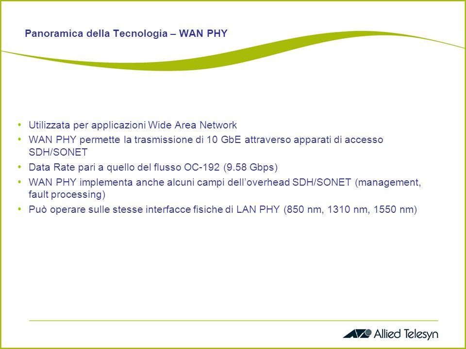 Panoramica della Tecnologia – WAN PHY Utilizzata per applicazioni Wide Area Network WAN PHY permette la trasmissione di 10 GbE attraverso apparati di accesso SDH/SONET Data Rate pari a quello del flusso OC-192 (9.58 Gbps) WAN PHY implementa anche alcuni campi delloverhead SDH/SONET (management, fault processing) Può operare sulle stesse interfacce fisiche di LAN PHY (850 nm, 1310 nm, 1550 nm)
