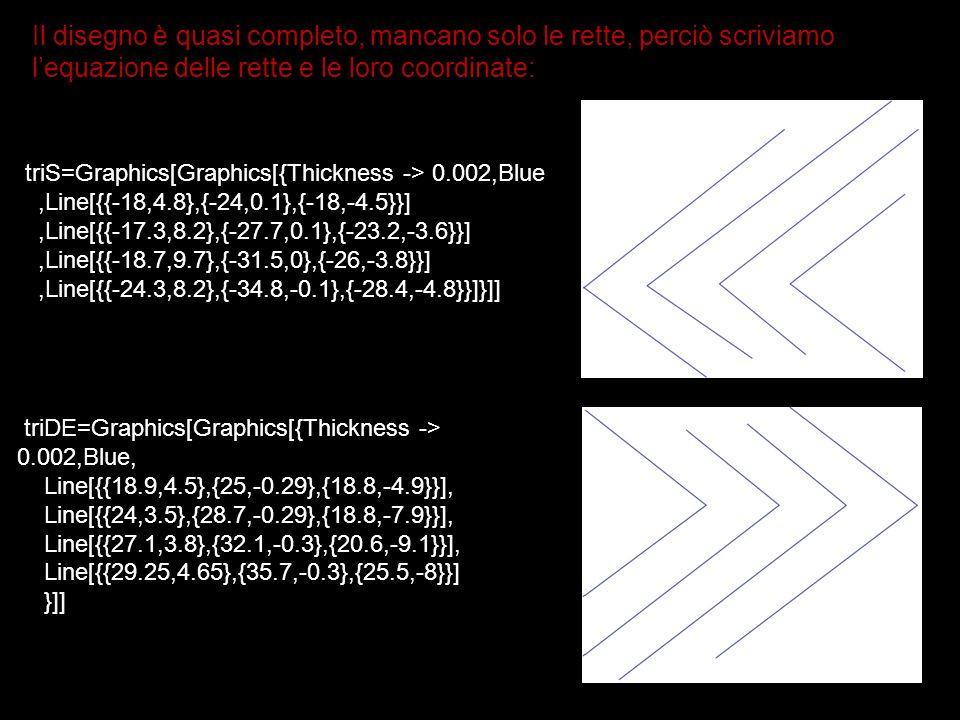 triS=Graphics[Graphics[{Thickness -> 0.002,Blue,Line[{{-18,4.8},{-24,0.1},{-18,-4.5}}],Line[{{-17.3,8.2},{-27.7,0.1},{-23.2,-3.6}}],Line[{{-18.7,9.7},{-31.5,0},{-26,-3.8}}],Line[{{-24.3,8.2},{-34.8,-0.1},{-28.4,-4.8}}]}]] triDE=Graphics[Graphics[{Thickness -> 0.002,Blue, Line[{{18.9,4.5},{25,-0.29},{18.8,-4.9}}], Line[{{24,3.5},{28.7,-0.29},{18.8,-7.9}}], Line[{{27.1,3.8},{32.1,-0.3},{20.6,-9.1}}], Line[{{29.25,4.65},{35.7,-0.3},{25.5,-8}}] }]] Il disegno è quasi completo, mancano solo le rette, perciò scriviamo lequazione delle rette e le loro coordinate: