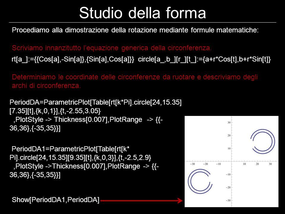 Studio della forma Procediamo alla dimostrazione della rotazione mediante formule matematiche: rt[a_]:={{Cos[a],-Sin[a]},{Sin[a],Cos[a]}} circle[a_,b_][r_][t_]:={a+r*Cos[t],b+r*Sin[t]} Determiniamo le coordinate delle circonferenze da ruotare e descriviamo degli archi di circonferenza.