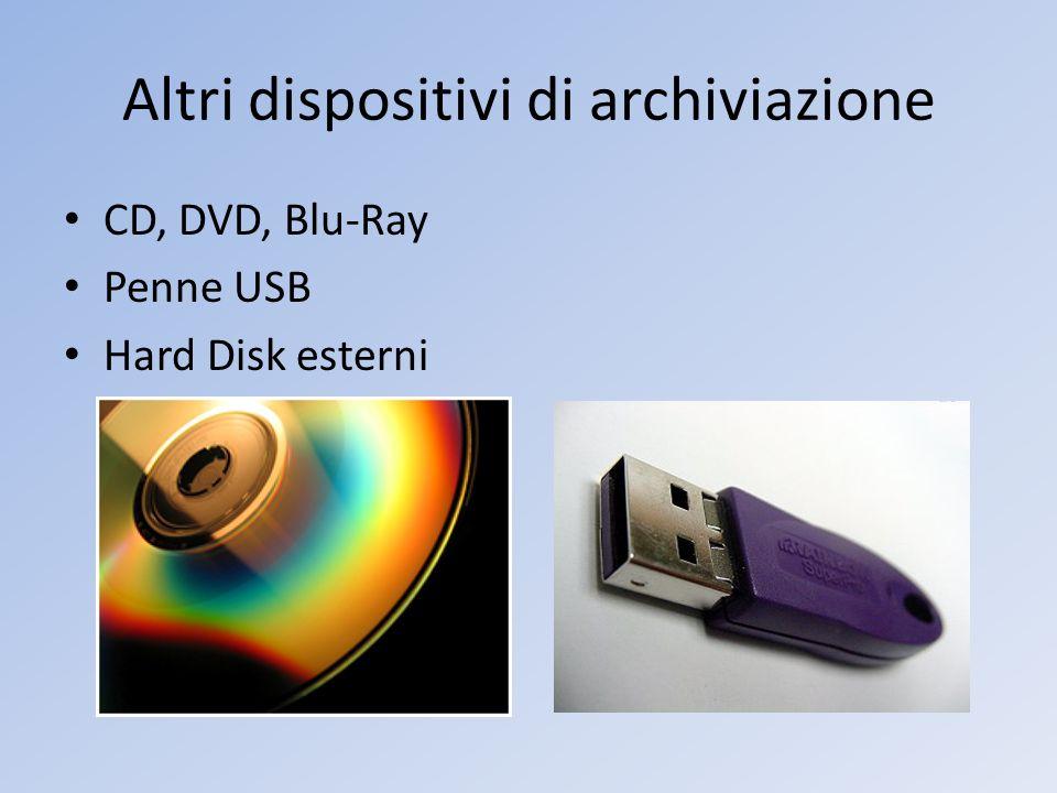 Altri dispositivi di archiviazione CD, DVD, Blu-Ray Penne USB Hard Disk esterni