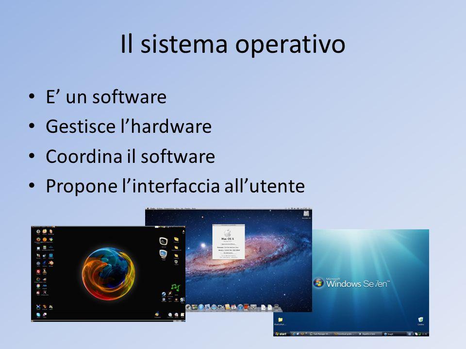 Il sistema operativo E un software Gestisce lhardware Coordina il software Propone linterfaccia allutente
