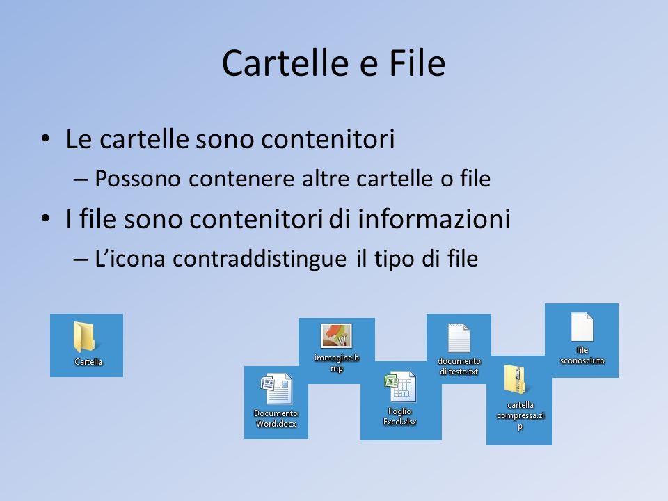 Cartelle e File Le cartelle sono contenitori – Possono contenere altre cartelle o file I file sono contenitori di informazioni – Licona contraddisting