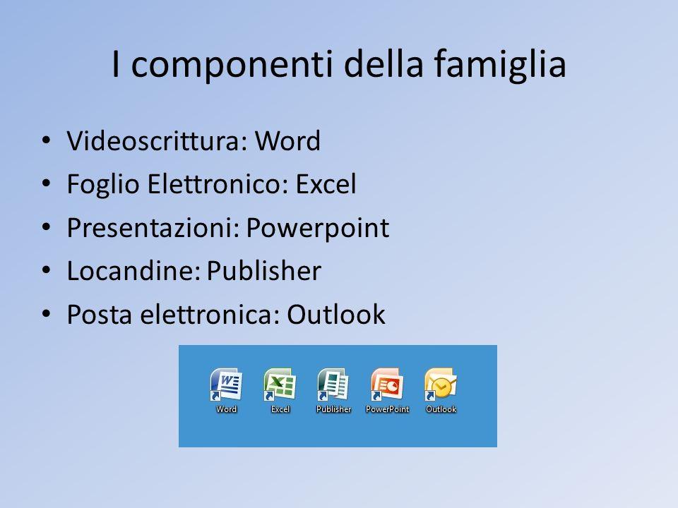 I componenti della famiglia Videoscrittura: Word Foglio Elettronico: Excel Presentazioni: Powerpoint Locandine: Publisher Posta elettronica: Outlook