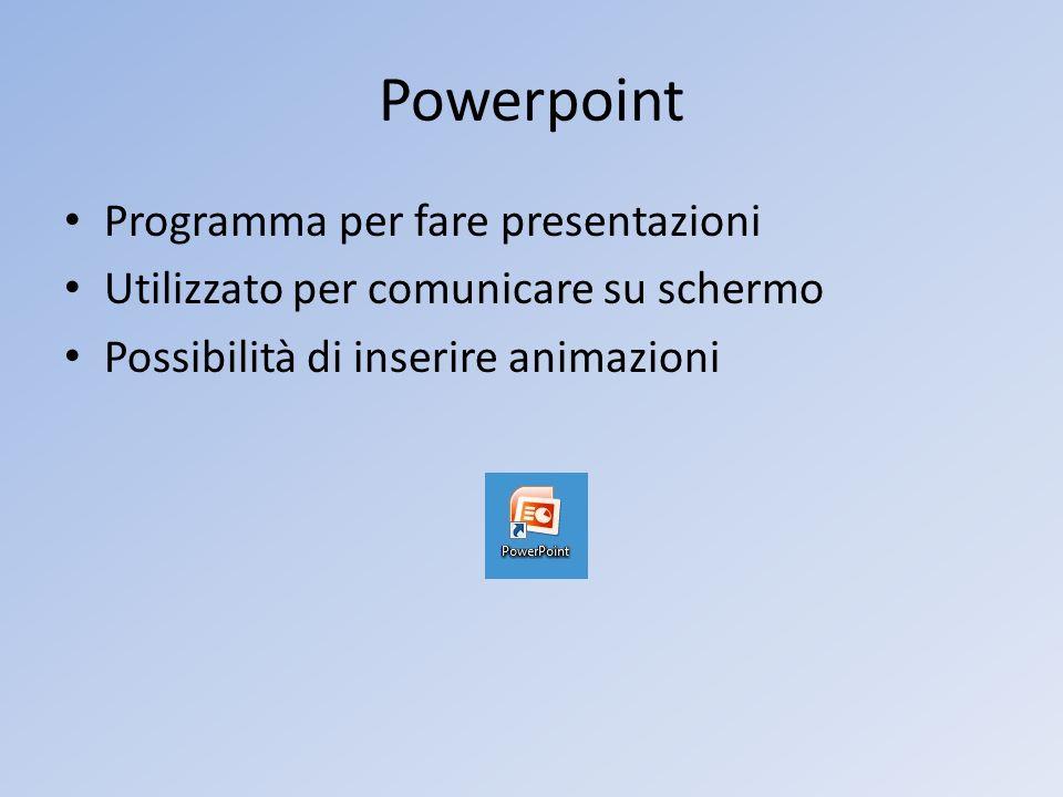 Powerpoint Programma per fare presentazioni Utilizzato per comunicare su schermo Possibilità di inserire animazioni