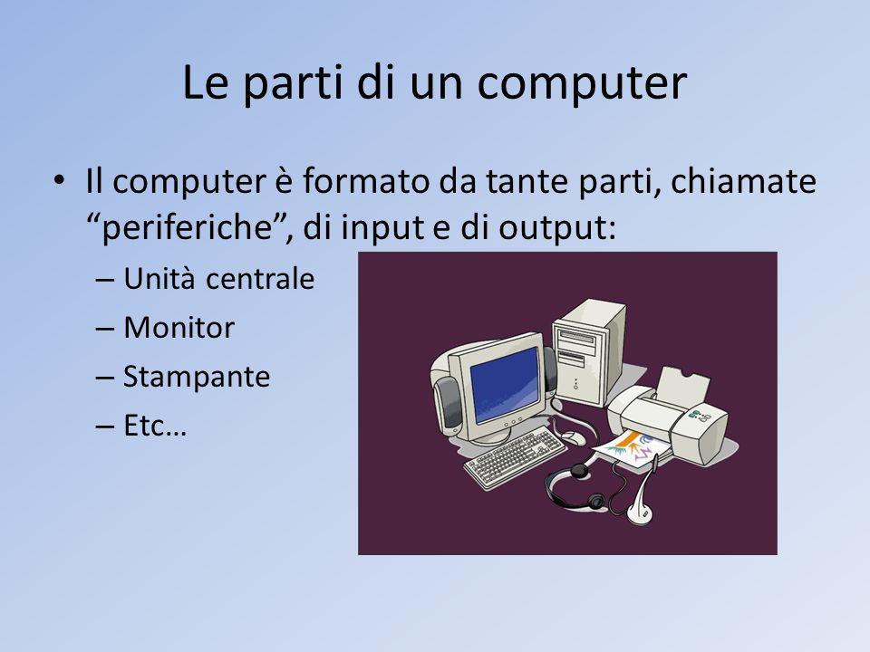 Le parti di un computer Il computer è formato da tante parti, chiamate periferiche, di input e di output: – Unità centrale – Monitor – Stampante – Etc