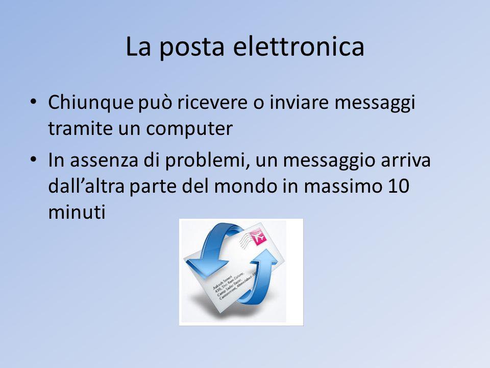 La posta elettronica Chiunque può ricevere o inviare messaggi tramite un computer In assenza di problemi, un messaggio arriva dallaltra parte del mond