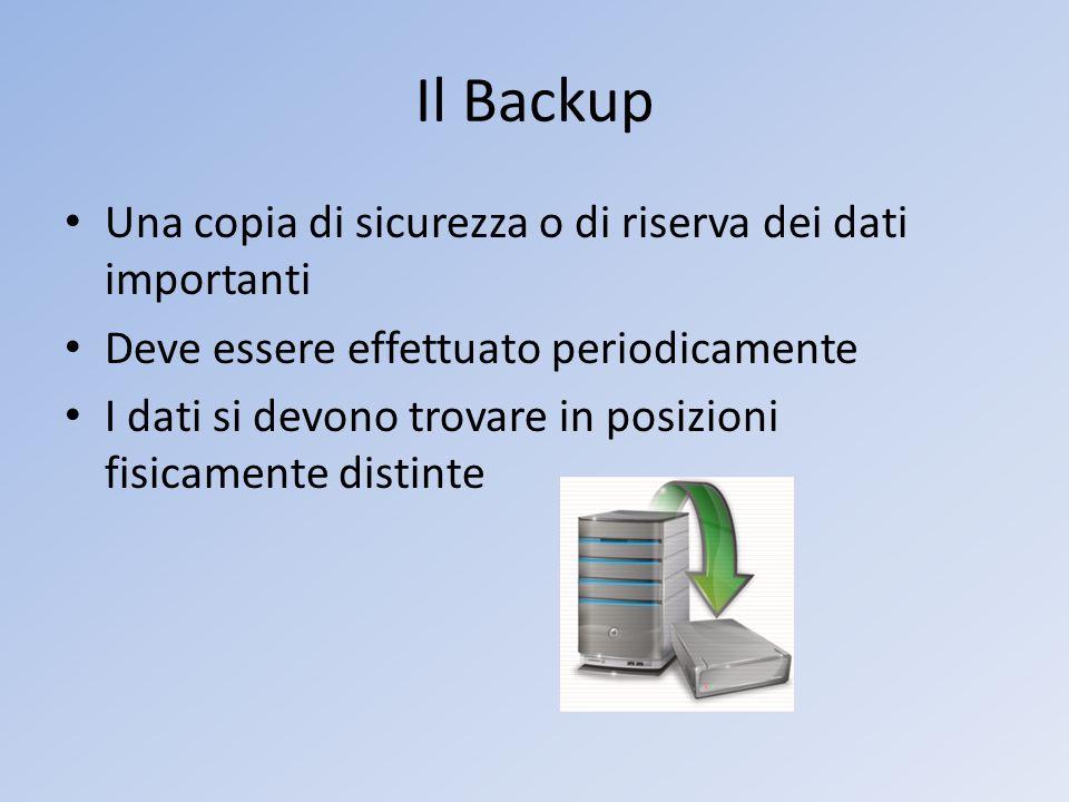 Il Backup Una copia di sicurezza o di riserva dei dati importanti Deve essere effettuato periodicamente I dati si devono trovare in posizioni fisicame