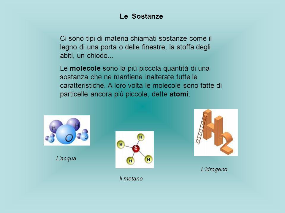 Le Sostanze Ci sono tipi di materia chiamati sostanze come il legno di una porta o delle finestre, la stoffa degli abiti, un chiodo... Le molecole son