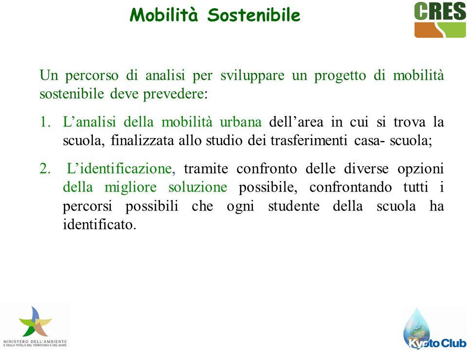 Un percorso di analisi per sviluppare un progetto di mobilità sostenibile deve prevedere: 1.Lanalisi della mobilità urbana dellarea in cui si trova la scuola, finalizzata allo studio dei trasferimenti casa- scuola; 2.