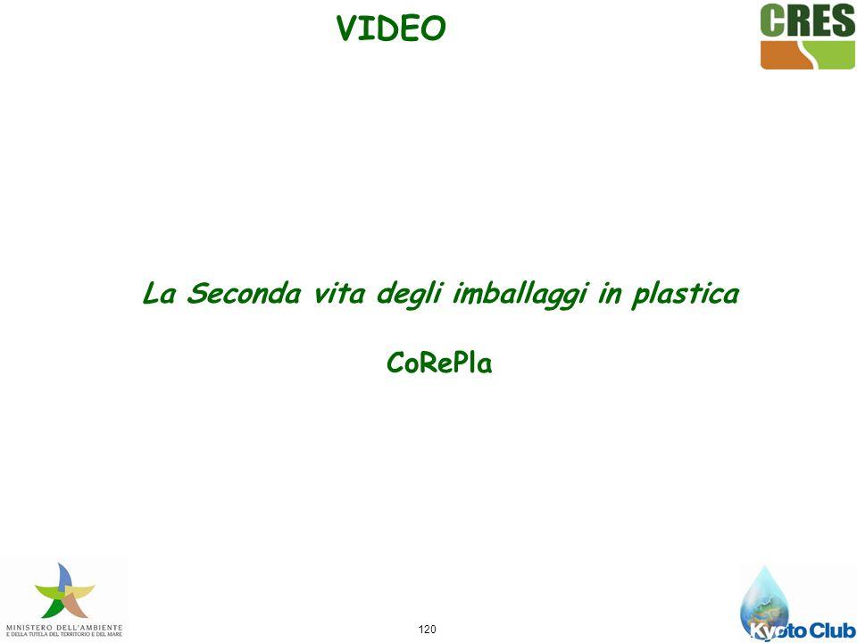 120 La Seconda vita degli imballaggi in plastica CoRePla VIDEO