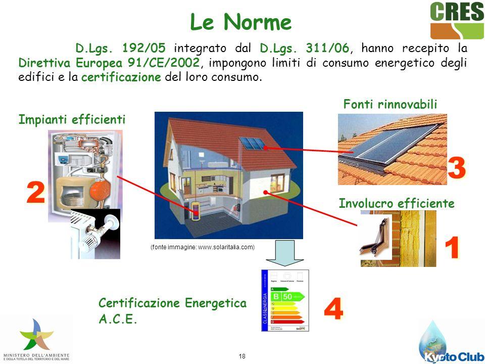 18 Fonti rinnovabili Impianti efficienti 1 1 (fonte immagine: www.solaritalia.com) Certificazione Energetica A.C.E.