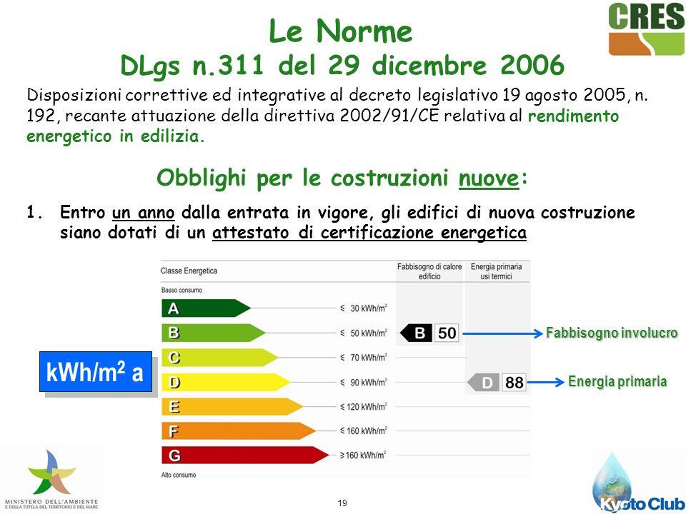 19 DLgs n.311 del 29 dicembre 2006 Disposizioni correttive ed integrative al decreto legislativo 19 agosto 2005, n.