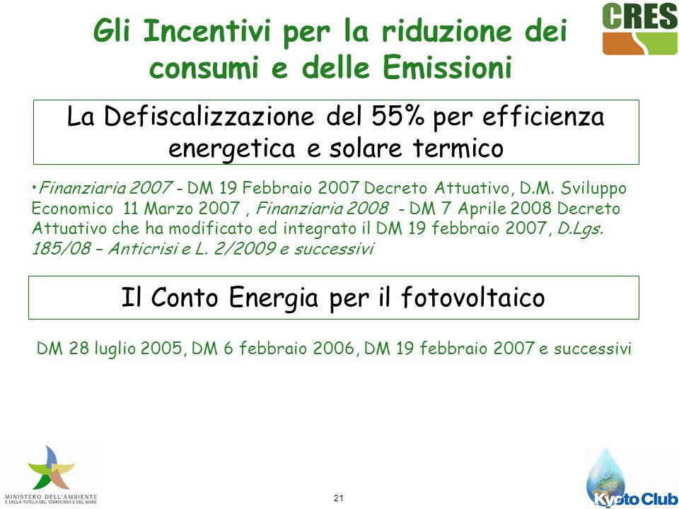 21 Gli Incentivi per la riduzione dei consumi e delle Emissioni La Defiscalizzazione del 55% per efficienza energetica e solare termico Il Conto Energia per il fotovoltaico Finanziaria 2007 - DM 19 Febbraio 2007 Decreto Attuativo, D.M.