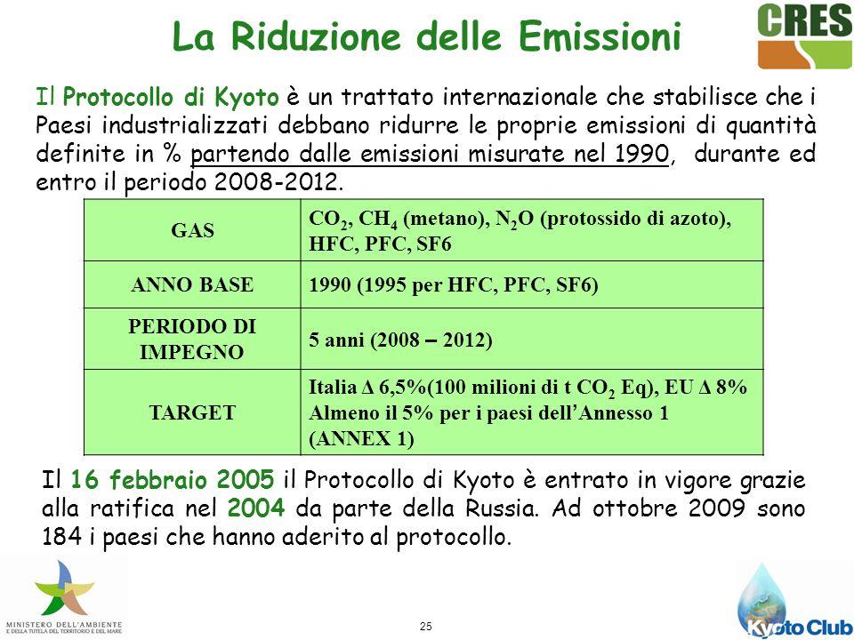 25 Il Protocollo di Kyoto è un trattato internazionale che stabilisce che i Paesi industrializzati debbano ridurre le proprie emissioni di quantità definite in % partendo dalle emissioni misurate nel 1990, durante ed entro il periodo 2008-2012.