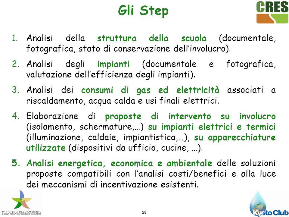 28 Gli Step 1.Analisi della struttura della scuola (documentale, fotografica, stato di conservazione dellinvolucro).