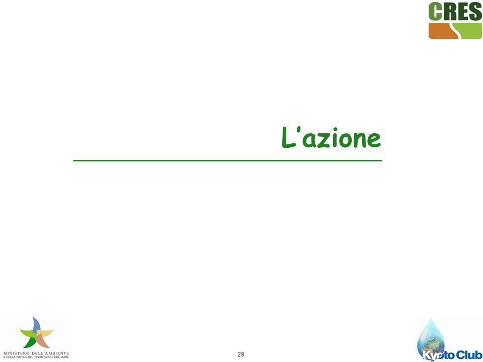 29 Lazione