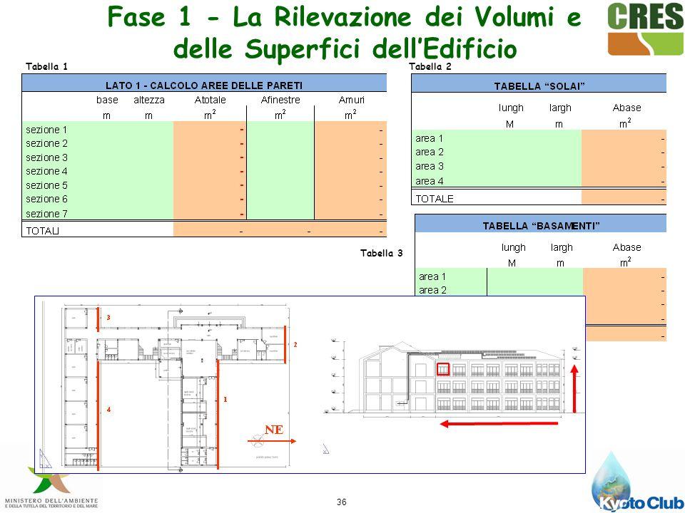 36 Tabella 1Tabella 2 Tabella 3 Fase 1 - La Rilevazione dei Volumi e delle Superfici dellEdificio