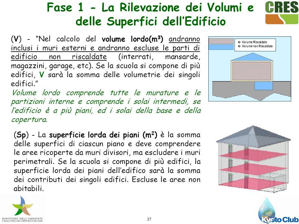 37 (V) - Nel calcolo del volume lordo(m 3 ) andranno inclusi i muri esterni e andranno escluse le parti di edificio non riscaldate (interrati, mansarde, magazzini, garage, etc).
