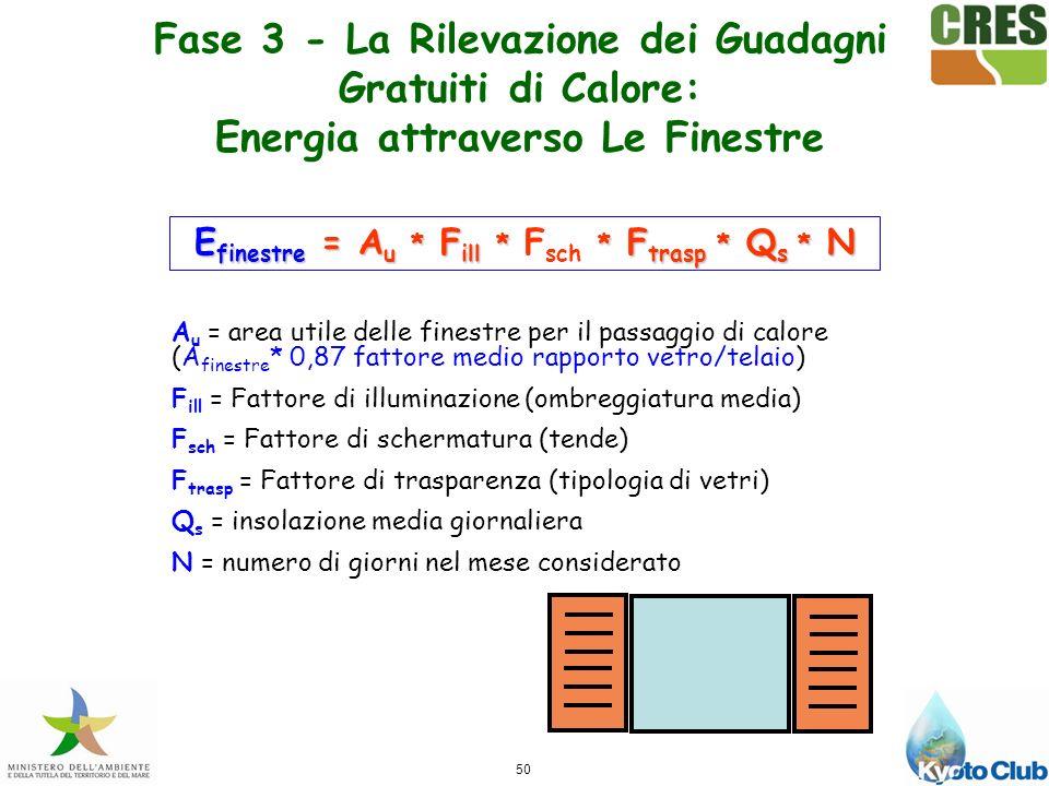 50 E finestre = A u * F ill * * F trasp * Q s * N E finestre = A u * F ill * F sch * F trasp * Q s * N A u = area utile delle finestre per il passaggio di calore (A finestre * 0,87 fattore medio rapporto vetro/telaio) F ill = Fattore di illuminazione (ombreggiatura media) F sch = Fattore di schermatura (tende) F trasp = Fattore di trasparenza (tipologia di vetri) Q s = insolazione media giornaliera N = numero di giorni nel mese considerato Fase 3 - La Rilevazione dei Guadagni Gratuiti di Calore: Energia attraverso Le Finestre