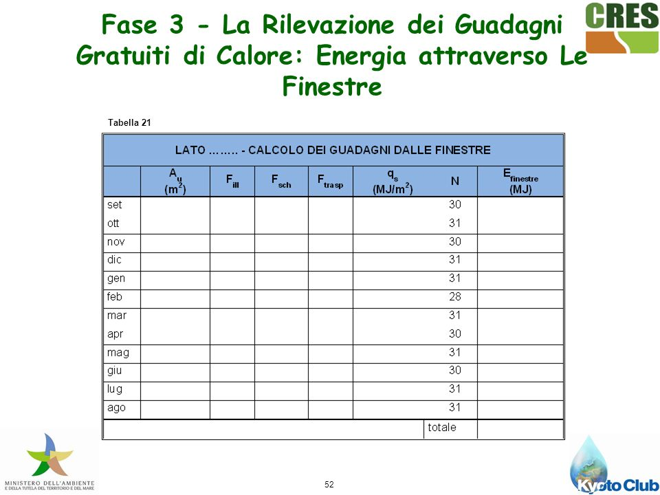 52 Fase 3 - La Rilevazione dei Guadagni Gratuiti di Calore: Energia attraverso Le Finestre Tabella 21
