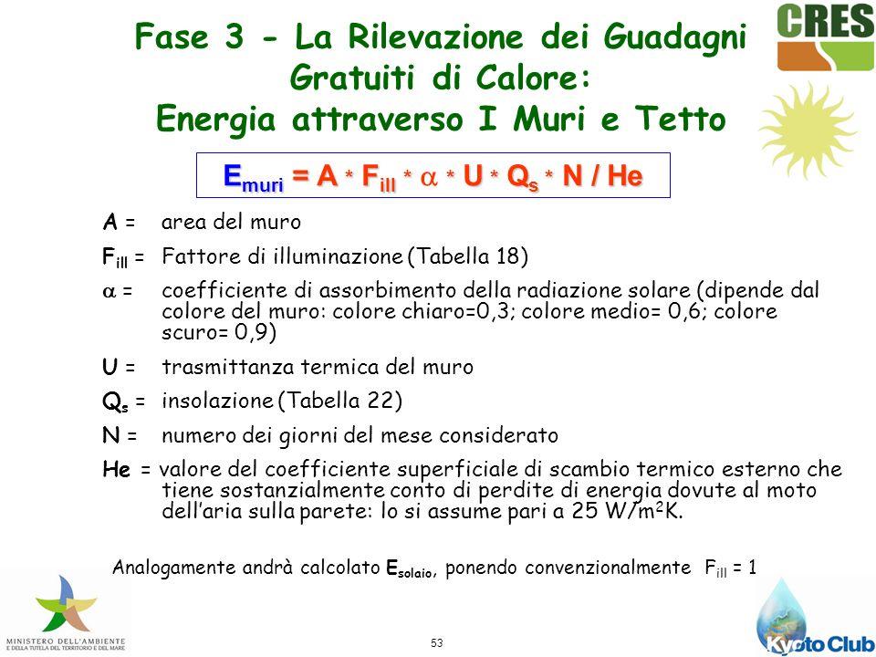 53 E muri = A * F ill * * U * Q s * N / He A = area del muro F ill = Fattore di illuminazione (Tabella 18) = coefficiente di assorbimento della radiazione solare (dipende dal colore del muro: colore chiaro=0,3; colore medio= 0,6; colore scuro= 0,9) U = trasmittanza termica del muro Q s = insolazione (Tabella 22) N = numero dei giorni del mese considerato He = valore del coefficiente superficiale di scambio termico esterno che tiene sostanzialmente conto di perdite di energia dovute al moto dellaria sulla parete: lo si assume pari a 25 W/m 2 K.