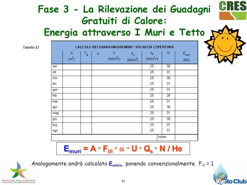 54 Tabella 23 Fase 3 - La Rilevazione dei Guadagni Gratuiti di Calore: Energia attraverso I Muri e Tetto E muri = A * F ill * * U * Q s * N / He Analogamente andrà calcolato E solaio, ponendo convenzionalmente F ill = 1