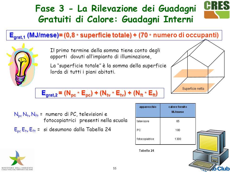 55 E grat,1 (MJ/mese)= (0,8 * superficie totale) + (70 * E grat,1 (MJ/mese)= (0,8 * superficie totale) + (70 * numero di occupanti) Il primo termine della somma tiene conto degli apporti dovuti allimpianto di illuminazione, La superficie totale è la somma della superficie lorda di tutti i piani abitati.