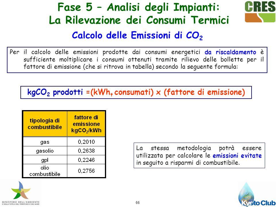 66 Per il calcolo delle emissioni prodotte dai consumi energetici da riscaldamento è sufficiente moltiplicare i consumi ottenuti tramite rilievo delle bollette per il fattore di emissione (che si ritrova in tabella) secondo la seguente formula: kgCO 2 prodotti =(kWh t consumati) x (fattore di emissione) La stessa metodologia potrà essere utilizzata per calcolare le emissioni evitate in seguito a risparmi di combustibile.
