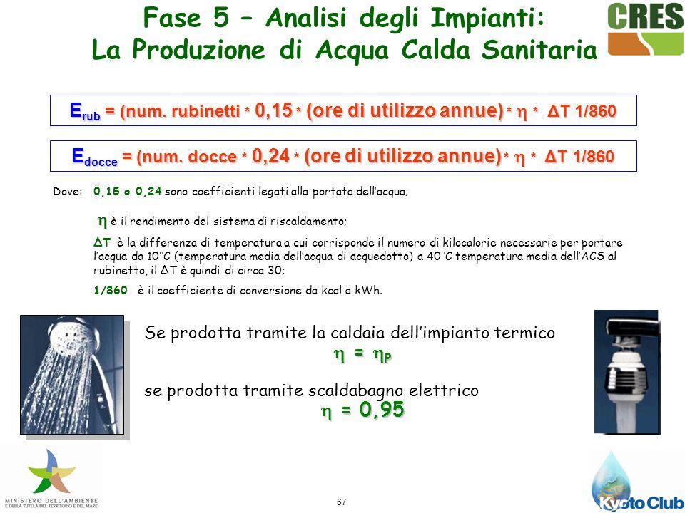 67 E rub = (num.rubinetti * 0,15 * (ore di utilizzo annue) * * ΔT 1/860 E docce = (num.