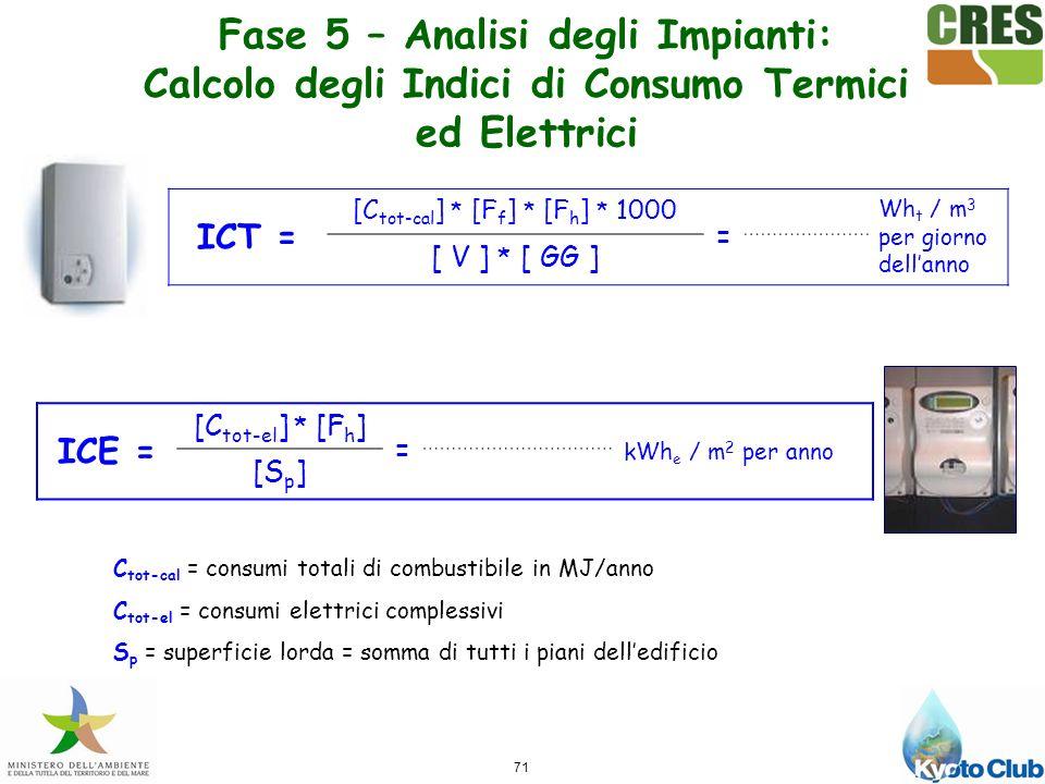 71 ICT = [C tot-cal ] * [F f ] * [F h ] * 1000 = Wh t / m 3 per giorno dellanno [ V ] * [ GG ] ICE = [C tot-el ] * [F h ] = kWh e / m 2 per anno [S p ] C tot-cal = consumi totali di combustibile in MJ/anno C tot-el = consumi elettrici complessivi S p = superficie lorda = somma di tutti i piani delledificio Fase 5 – Analisi degli Impianti: Calcolo degli Indici di Consumo Termici ed Elettrici