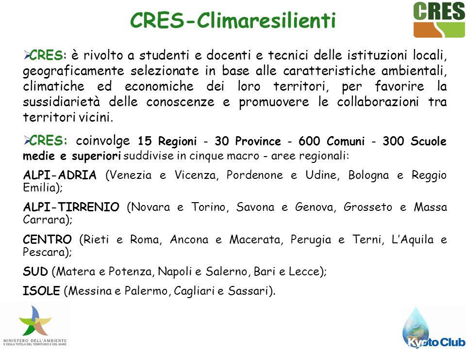 CRES-Climaresilienti: il percorso(1) Incontro introduttivo con Resp.