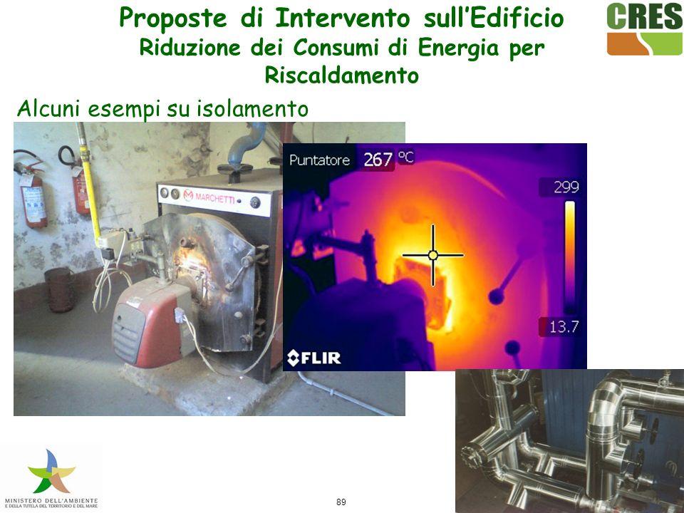 89 Alcuni esempi su isolamento Proposte di Intervento sullEdificio Riduzione dei Consumi di Energia per Riscaldamento