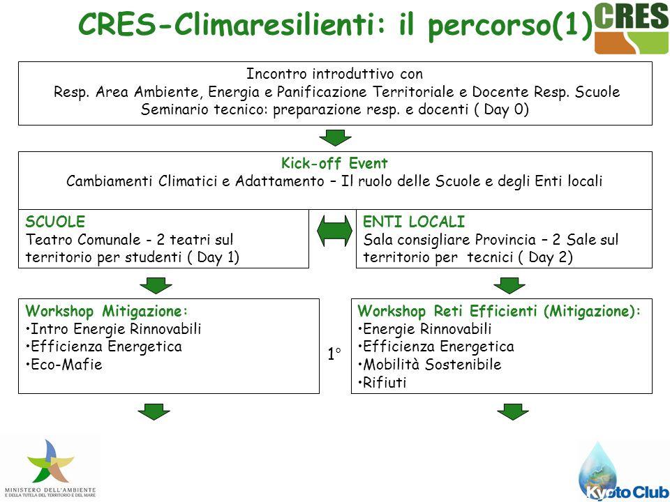 90 alcuni esempi su isolamento Proposte di Intervento sullEdificio Riduzione dei Consumi di Energia per Riscaldamento