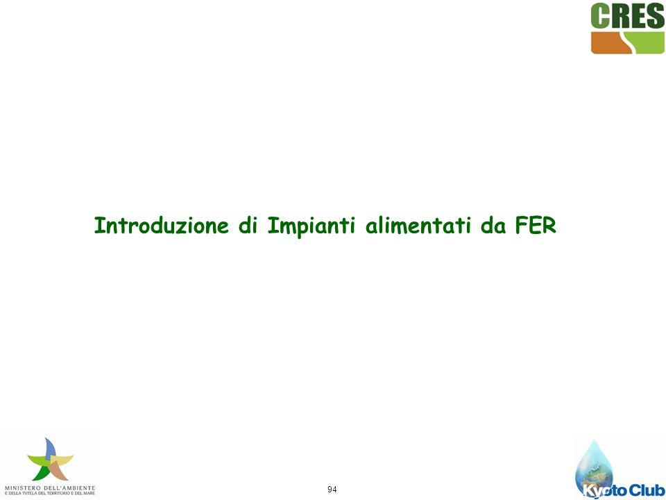94 Introduzione di Impianti alimentati da FER