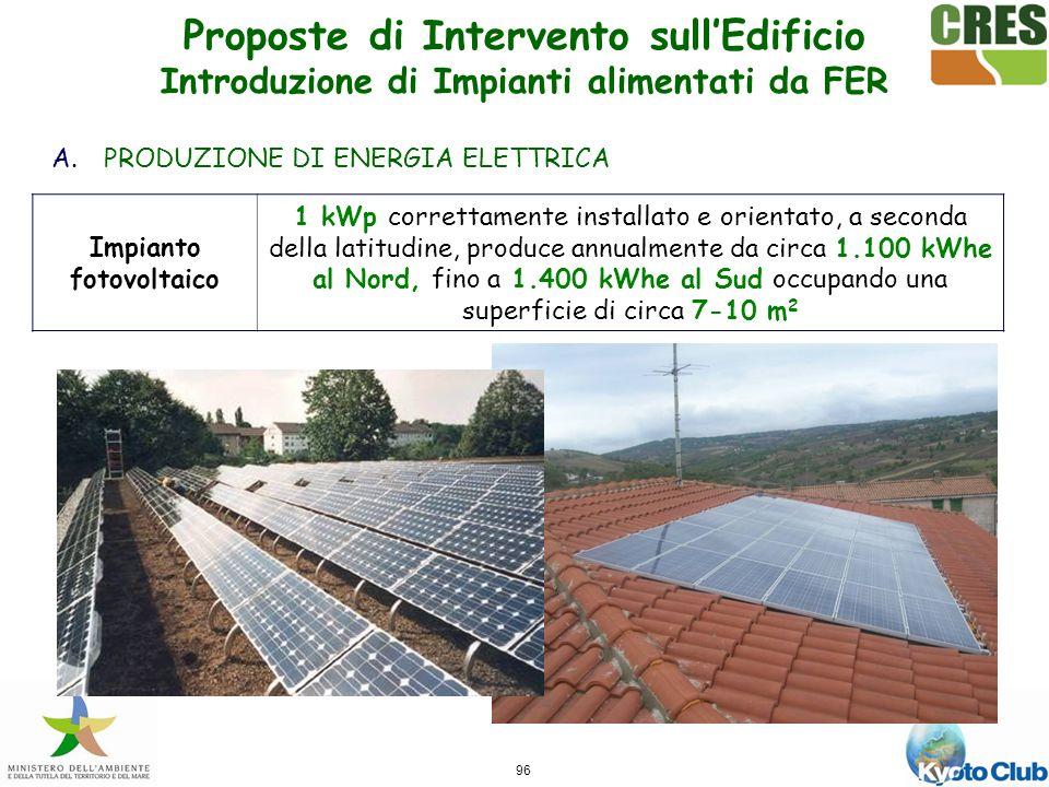 96 Impianto fotovoltaico 1 kWp correttamente installato e orientato, a seconda della latitudine, produce annualmente da circa 1.100 kWhe al Nord, fino a 1.400 kWhe al Sud occupando una superficie di circa 7-10 m 2 A.PRODUZIONE DI ENERGIA ELETTRICA Proposte di Intervento sullEdificio Introduzione di Impianti alimentati da FER