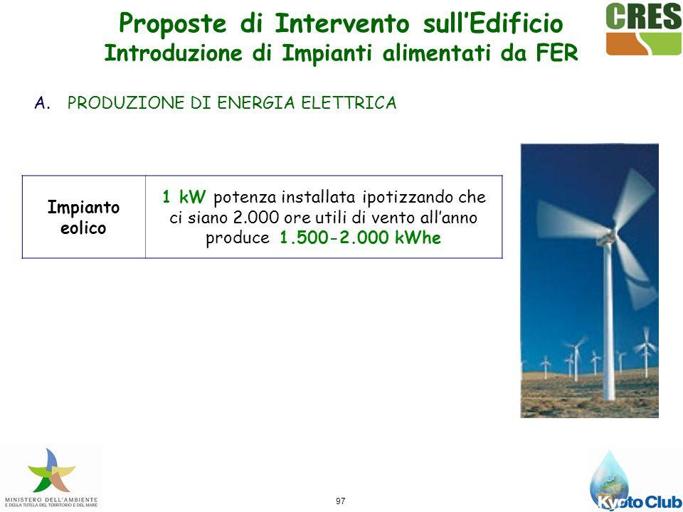 97 A.PRODUZIONE DI ENERGIA ELETTRICA Impianto eolico 1 kW potenza installata ipotizzando che ci siano 2.000 ore utili di vento allanno produce 1.500-2.000 kWhe Proposte di Intervento sullEdificio Introduzione di Impianti alimentati da FER