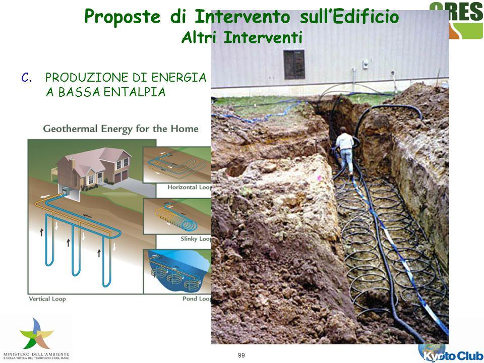 99 C.PRODUZIONE DI ENERGIA TERMICA CON IMPIANTI GEOTERMICI A BASSA ENTALPIA Proposte di Intervento sullEdificio Altri Interventi