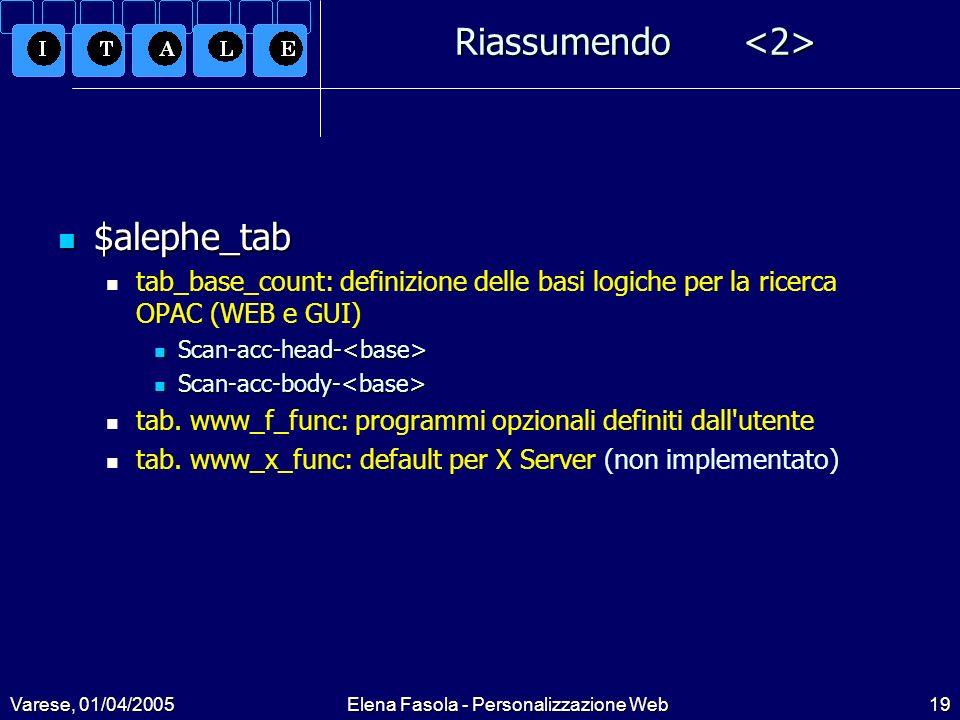 Varese, 01/04/2005Elena Fasola - Personalizzazione Web19 Riassumendo Riassumendo $alephe_tab $alephe_tab tab_base_count: definizione delle basi logiche per la ricerca OPAC (WEB e GUI) Scan-acc-head- Scan-acc-head- Scan-acc-body- Scan-acc-body- tab.