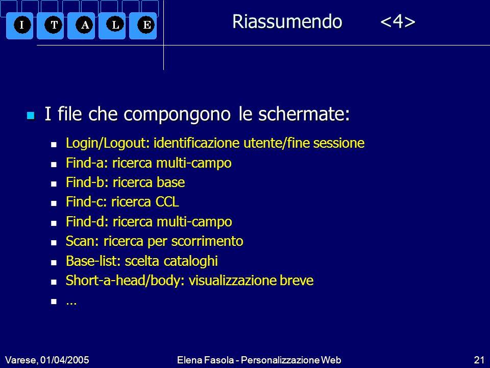Varese, 01/04/2005Elena Fasola - Personalizzazione Web21 Riassumendo Riassumendo I file che compongono le schermate: I file che compongono le schermate: Login/Logout: identificazione utente/fine sessione Find-a: ricerca multi-campo Find-b: ricerca base Find-c: ricerca CCL Find-d: ricerca multi-campo Scan: ricerca per scorrimento Base-list: scelta cataloghi Short-a-head/body: visualizzazione breve …