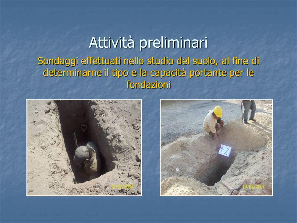 Sondaggi effettuati nello studio del suolo, al fine di determinarne il tipo e la capacità portante per le fondazioni Attività preliminari
