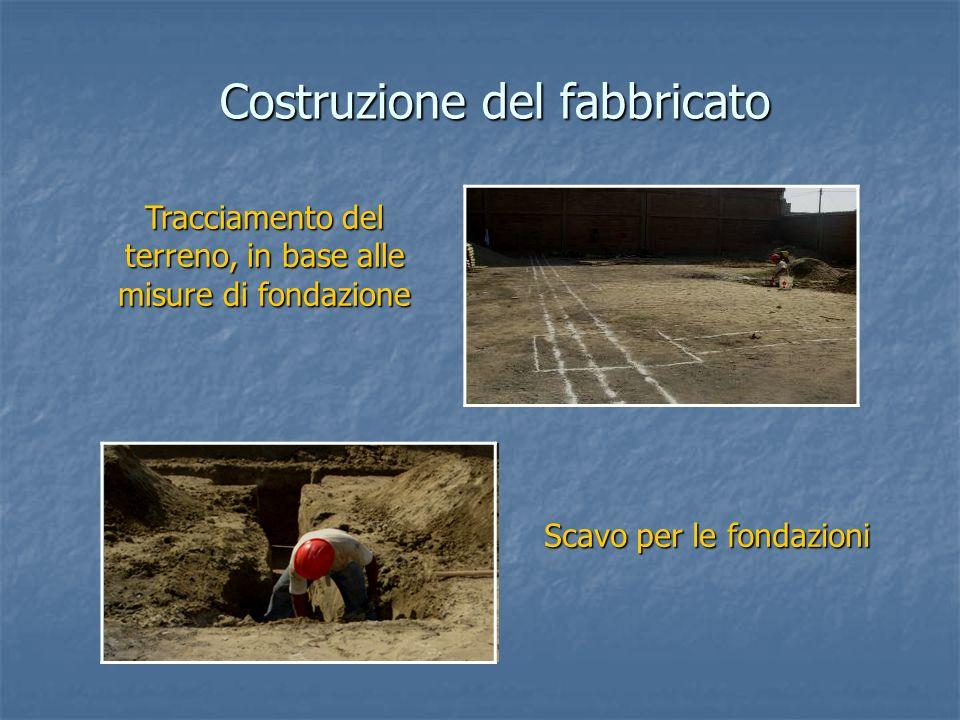 Costruzione del fabbricato Tracciamento del terreno, in base alle misure di fondazione Scavo per le fondazioni