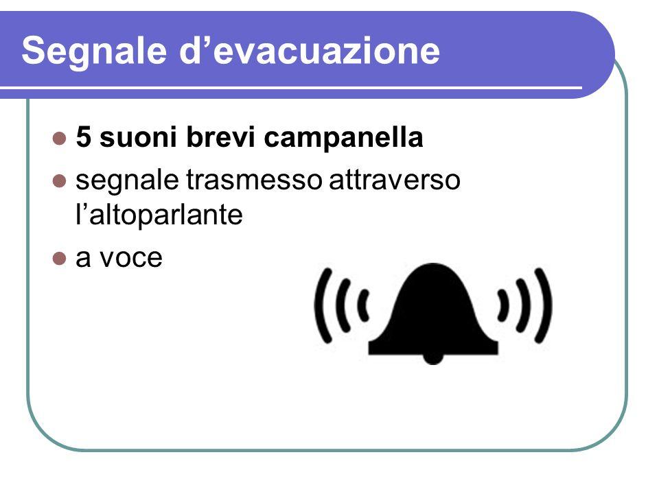 Chi deve evacuare? TUTTI dovranno eseguire lordine di evacuazione IMMEDIATAMENTE