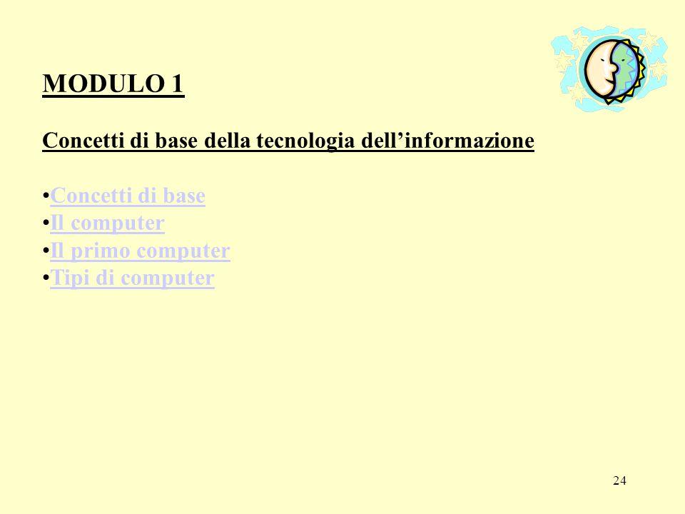 23 MODULO 4: ELABORAZIONE TESTI WORD Word 98-2002: Introduzione Primi passi Modificare le impostazioni di base Operazioni di base Formattazione Rifinire un documento Stampa Funzioni Avanzate