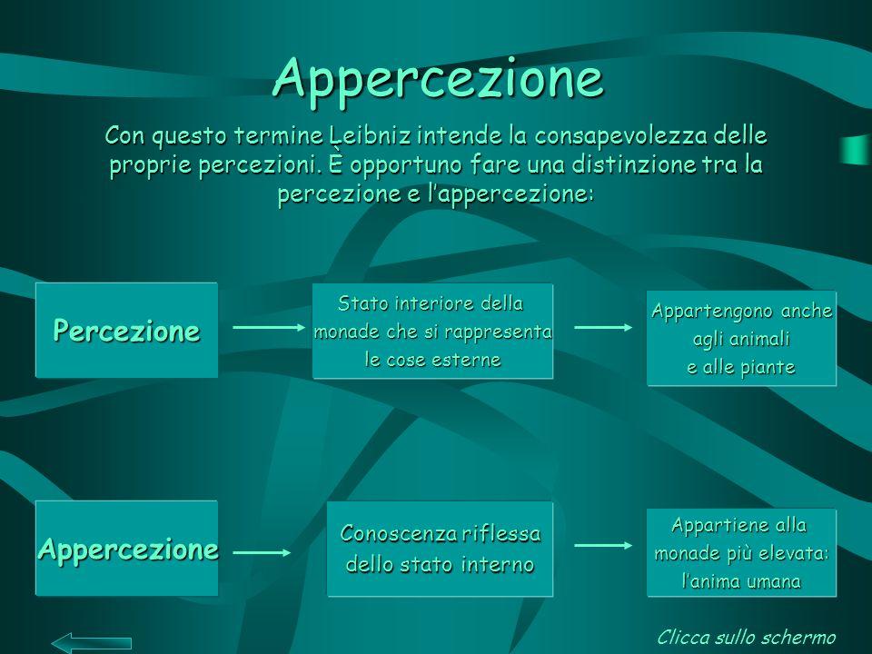 Centri di vita psichica Percezione e Appetizione Appercezione Indietro