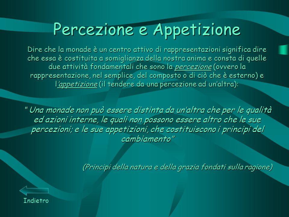 Appercezione Con questo termine Leibniz intende la consapevolezza delle proprie percezioni. È opportuno fare una distinzione tra la percezione e lappe