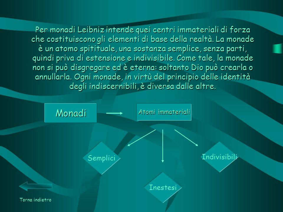 Ogni monade è diversa dallaltra: non vi sono in natura due esseri perfettamente uguali, cioè che non siano caratterizzati da una differenza interiore.