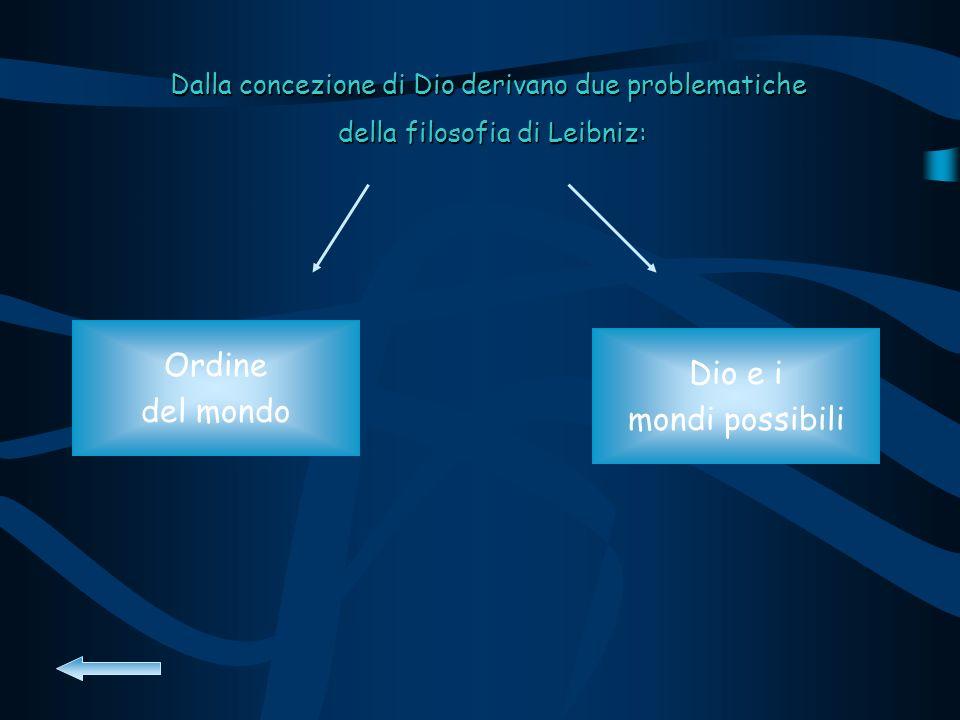 Lordine contingente del mondo La dottrina di Leibniz non vede nel mondo un prodotto necessario ma contingente, ovvero una libera creazione di Dio, in