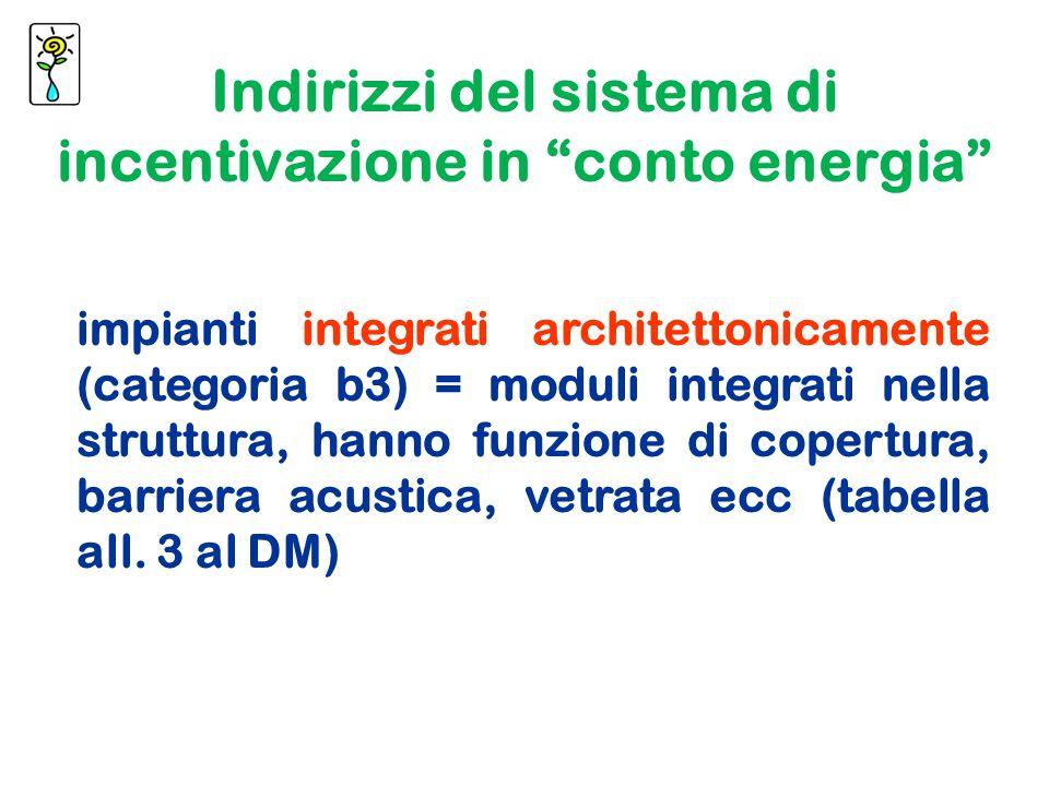 impianti integrati architettonicamente (categoria b3) = moduli integrati nella struttura, hanno funzione di copertura, barriera acustica, vetrata ecc (tabella all.