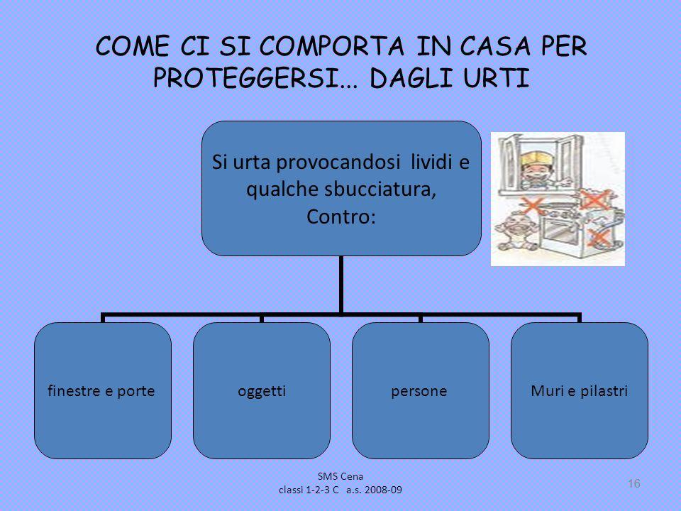 SMS Cena classi 1-2-3 C a.s. 2008-09 16 COME CI SI COMPORTA IN CASA PER PROTEGGERSI...