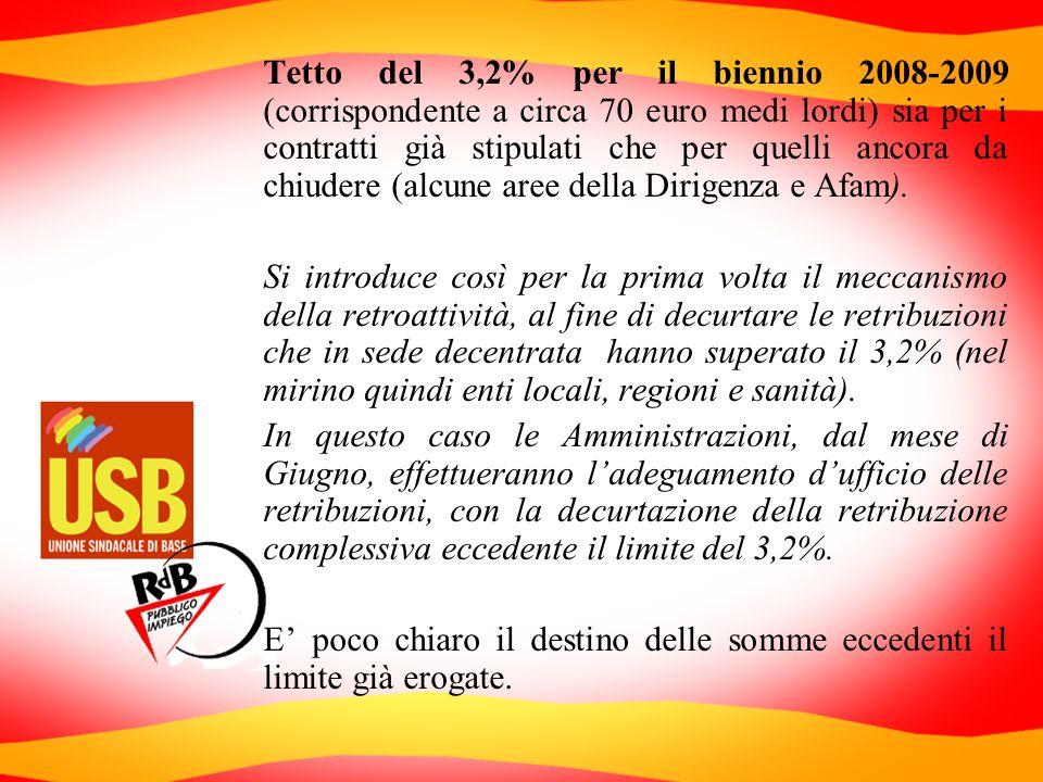 Tetto del 3,2% per il biennio 2008-2009 (corrispondente a circa 70 euro medi lordi) sia per i contratti già stipulati che per quelli ancora da chiuder
